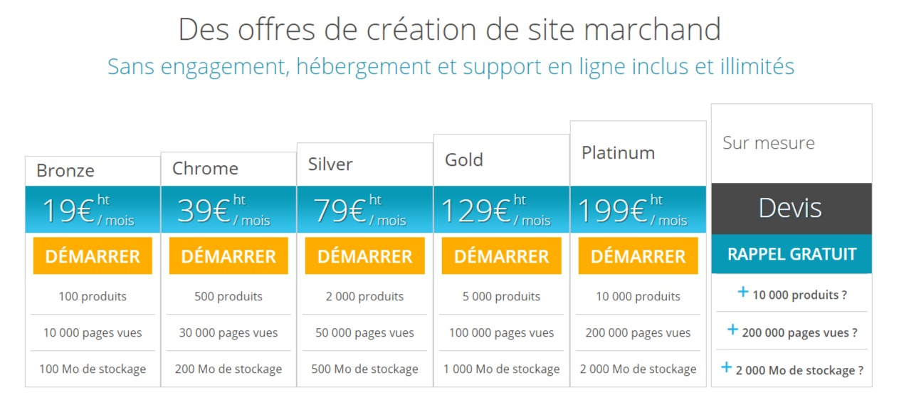 Tarif abonnement creation site e-commerce Montauban - AWM82