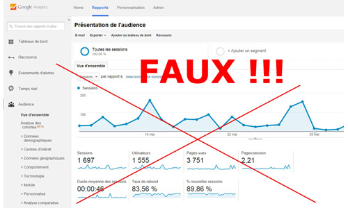 Referral Spam : Le spam des sites référents dans Google Analytics
